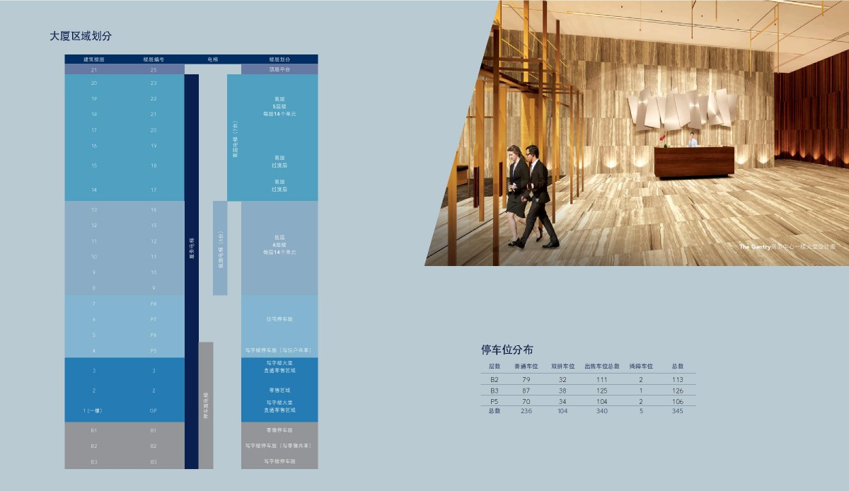 170921 The Gentry Corporate Plaza - Client Brochure - China Use-page-012